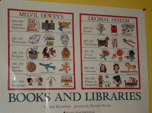 A guide shows Melvil Dewey's Decimal System.